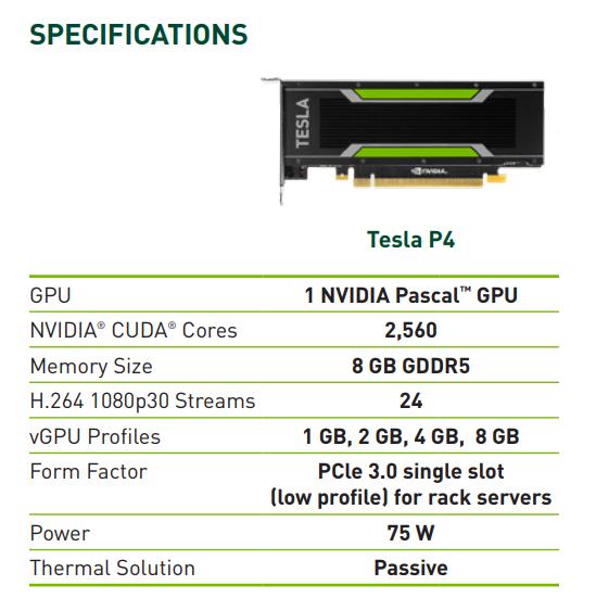 Data Comparison of NVIDIA Tesla P4 and T4 | Jan Hendriks Blog