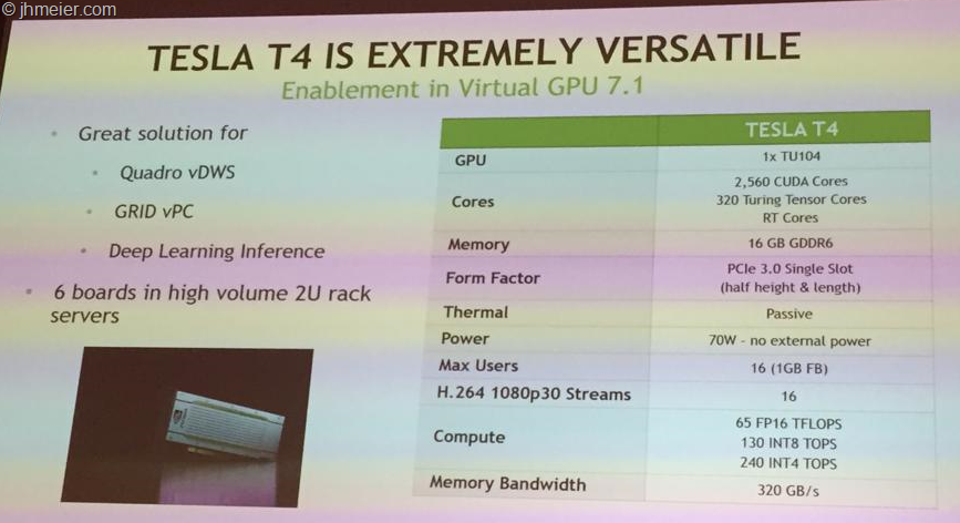 Data Comparison of NVIDIA Tesla P4 and T4 | Jan Hendriks Blog